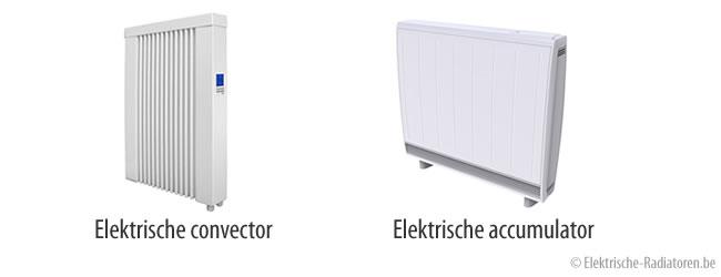 Thermic Elektrische Radiator.Elektrische Verwarming Woonruimte Soorten Prijzen