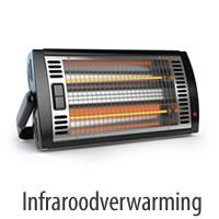 Elektrische Verwarming Badkamer Soorten Prijzen Badkamerverwarming